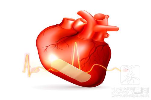 心脏介入术后注意事项-第3张