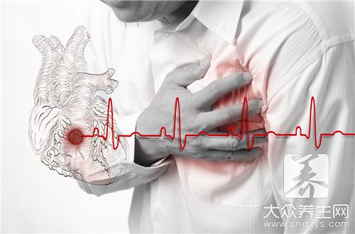治疗心脏病的中成药