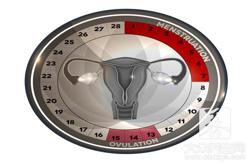 排卵后的体温是多少